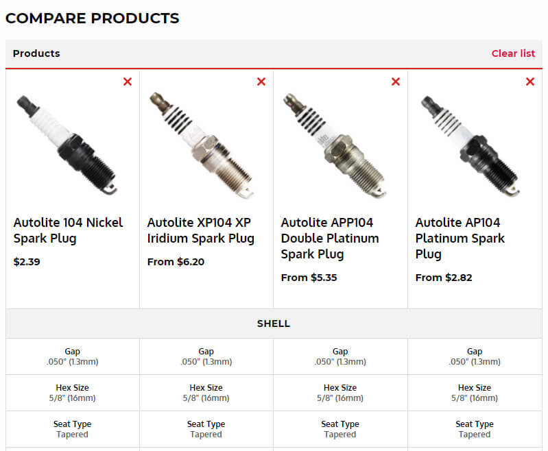 Compare Products Results Page