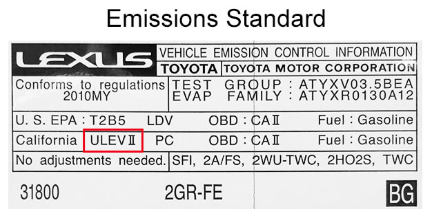 Emissions Standard on Emissions System Label